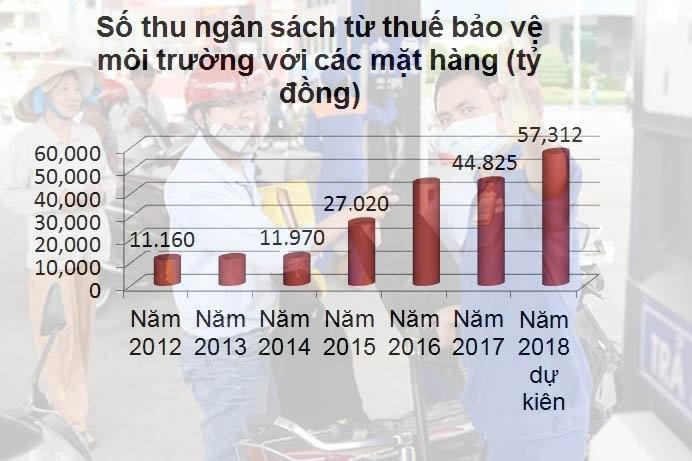 Moc ky luc chua tung co: Gia xang tang them 1.000 dong/lit