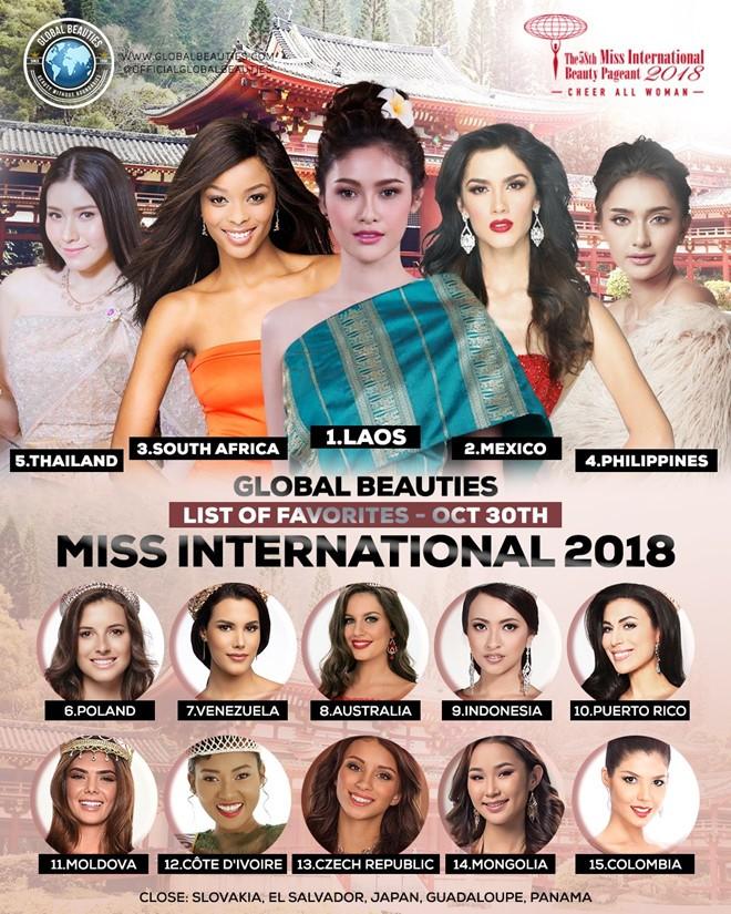 Thuy Tien khong co ten trong top 20 du doan Miss International