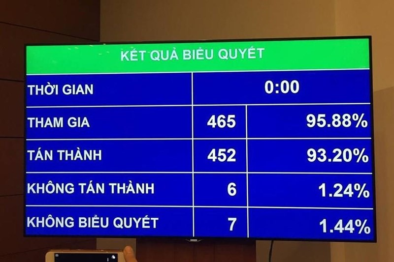 Can bo, cong chuc phai ke khai tai san, thu nhap tu ngay 1/7