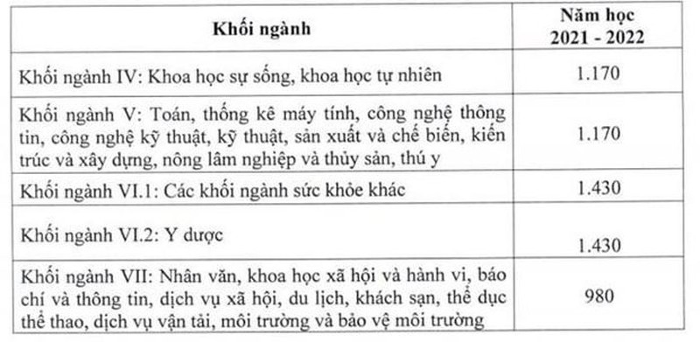 Giao duc cong lap tang hoc phi tat ca cac cap tu nam hoc 2022-2023-Hinh-7