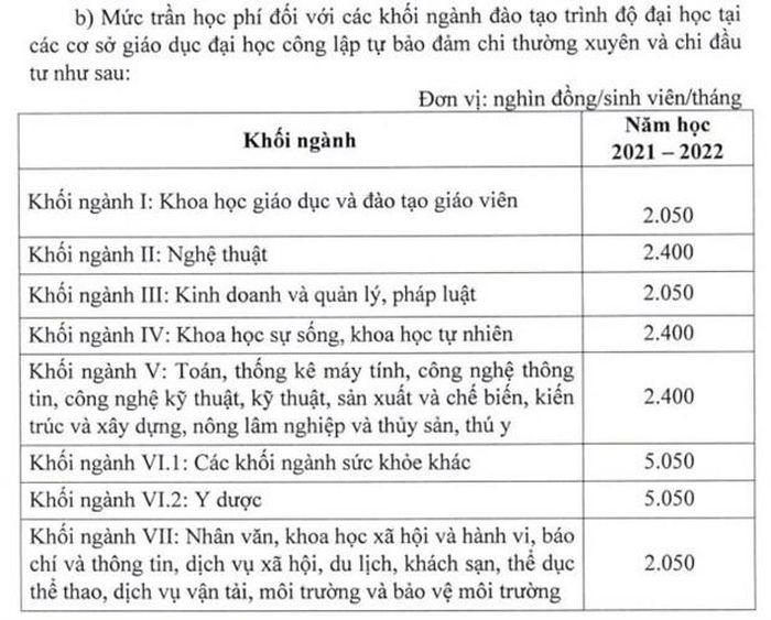 Giao duc cong lap tang hoc phi tat ca cac cap tu nam hoc 2022-2023-Hinh-8
