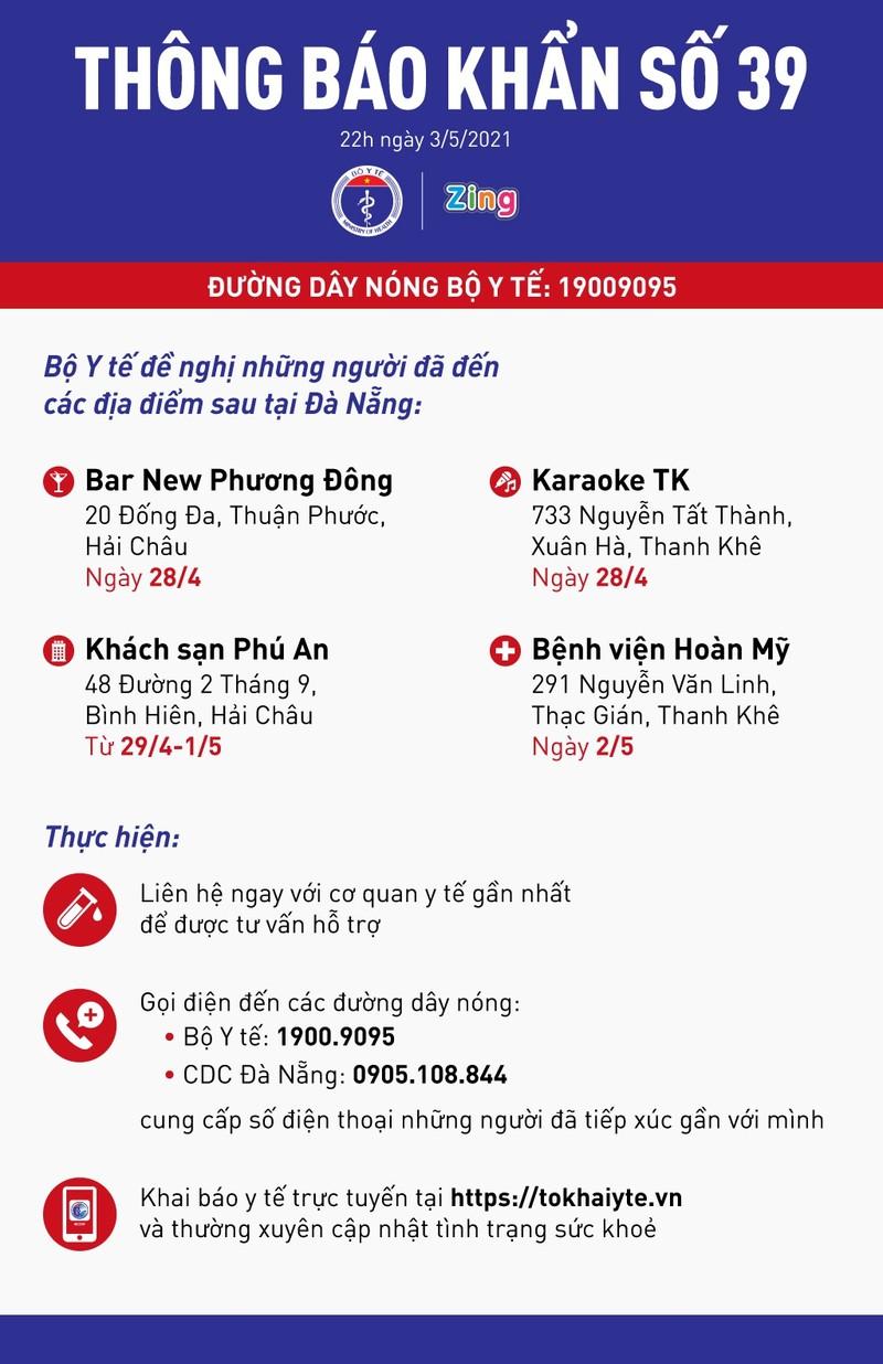Da Nang: Bo Y te tim nguoi toi bar New Phuong Dong, karaoke TK ngay 28/4
