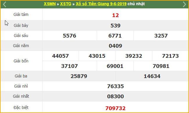 XSMN 10/6 - Ket qua xo so mien Nam hom nay thu 2 ngay 10/6/2019-Hinh-3