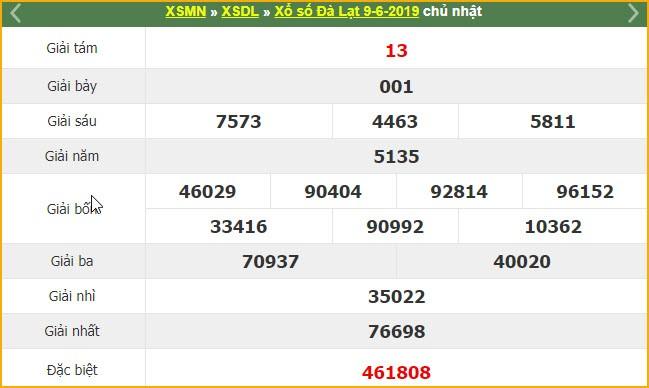 XSMN 10/6 - Ket qua xo so mien Nam hom nay thu 2 ngay 10/6/2019-Hinh-5