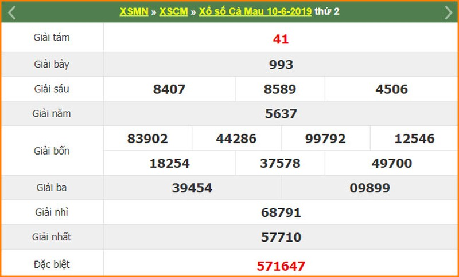 XSMN 11/6 - Ket qua xo so mien Nam thu 3 hom nay XSMN 11/6/2019-Hinh-4