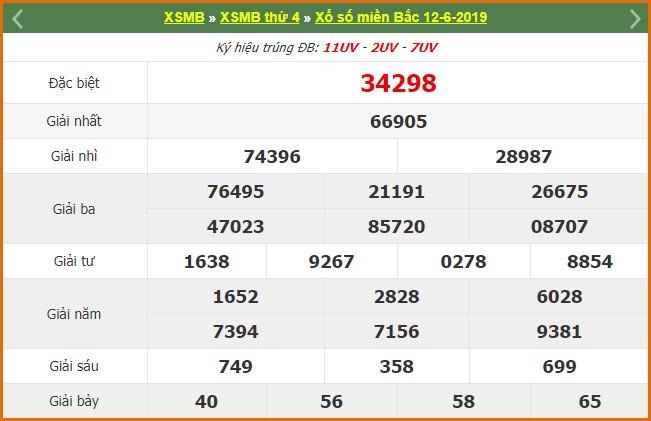 XSMB 13/6 - Truc tiep xo so mien Bac thu 5 hom nay KQ XSMN-Hinh-2