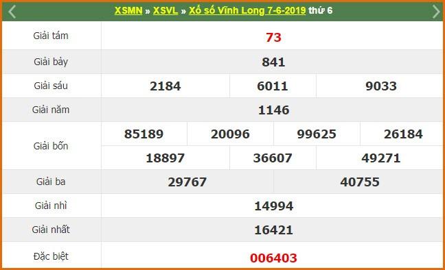 XSVL 14/6 - Ket qua xo so Vinh Long thu 6 hom nay KQXSVL 14/6/2019-Hinh-2