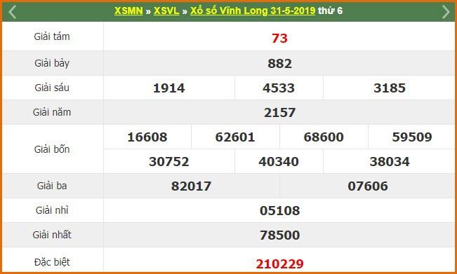 XSVL 14/6 - Ket qua xo so Vinh Long thu 6 hom nay KQXSVL 14/6/2019-Hinh-3