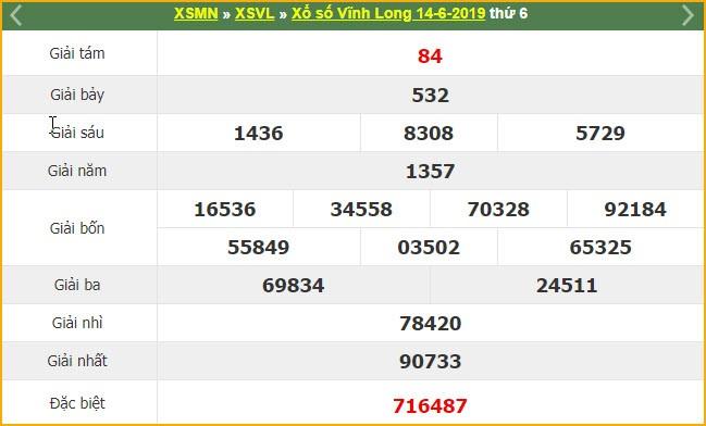 XSVL 14/6 - Ket qua xo so Vinh Long thu 6 hom nay KQXSVL 14/6/2019-Hinh-6