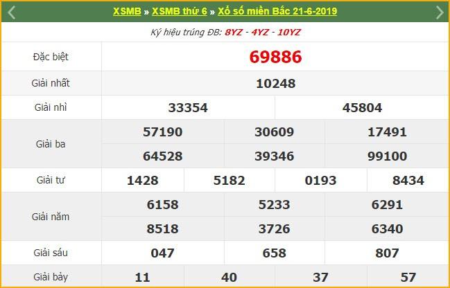 KQ XSMB 24/6 - Xo so mien Bac thu 2 hom nay 24/6/2019-Hinh-4