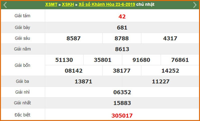 XSMT 24/6 - Truc tiep ket qua xo so mien Trung thu 2 hom nay-Hinh-3