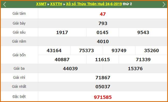 Ket qua xo so mien Trung thu 3 hom nay - Truc tiep XSMT 25/6-Hinh-3