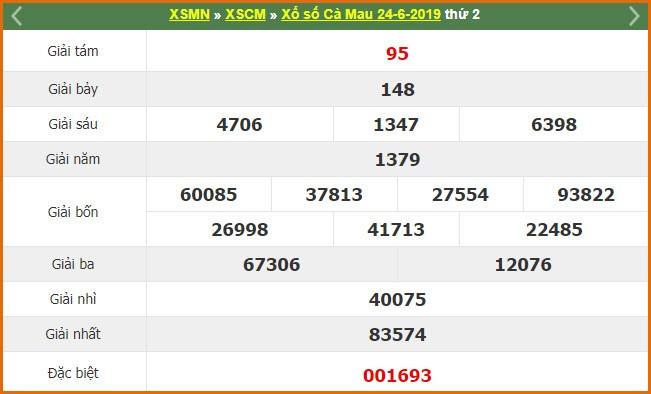 Xo So Mien Nam (XSMN 25/6) - Truc tiep KQ XSMN thu 3 hom nay-Hinh-5