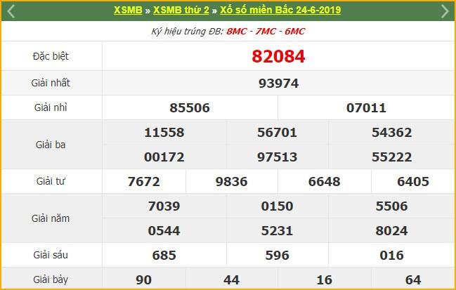 XSMB 25/6 - Ket qua xo so mien Bac thu 3 hom nay truc tiep XSMB-Hinh-2