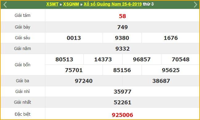 Ket qua xo so mien Trung hom nay 26/6/2019 – Truc tiep XSMT thu tu-Hinh-4