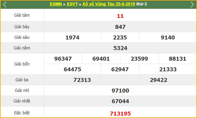 Xo so mien Nam thu 4 - Truc tiep ket qua XSMN 26/6/2019 hom nay-Hinh-4