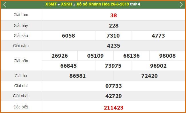 Ket qua xo so mien Trung hom nay 27/6/2019 – Truc tiep XSMT thu 5-Hinh-4