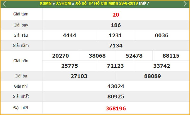 XSMN 30/6 - Ket qua xo so mien Nam chu nhat hom nay truc tiep KQXSMN-Hinh-3