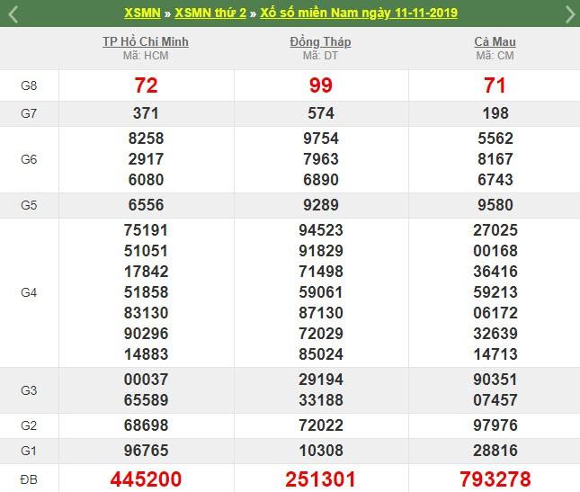 Truc tiep ket qua xo so mien Nam 13/11 – XSMN 13/11 thu 4 hom nay-Hinh-2