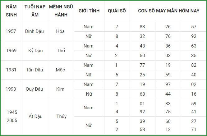 Con so may man hom nay 13/4/2021 cua 12 con giap-Hinh-10