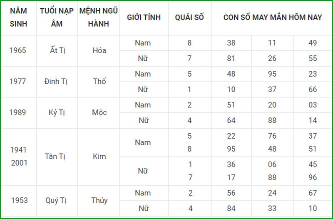 Con so may man hom nay 15/4/2021 cua 12 con giap-Hinh-6