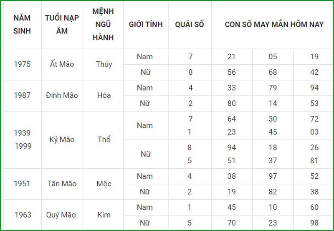 Con so may man hom nay 21/4/2021 cua 12 con giap-Hinh-4
