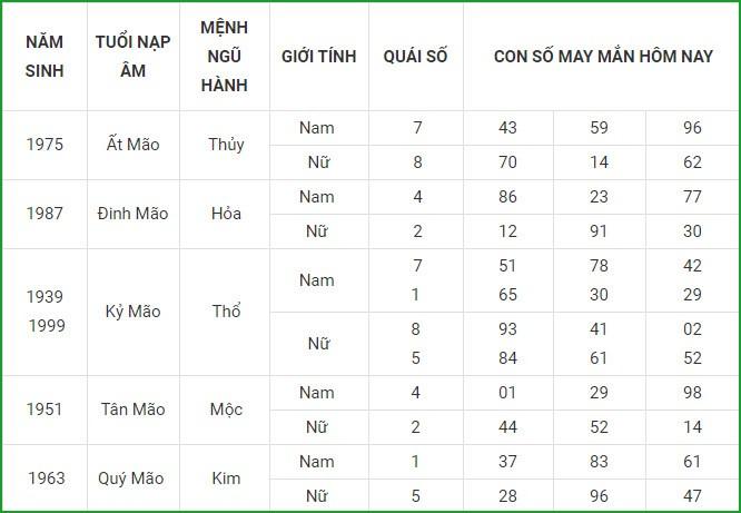 Con so may man hom nay 27/4/2021 cua 12 con giap-Hinh-4