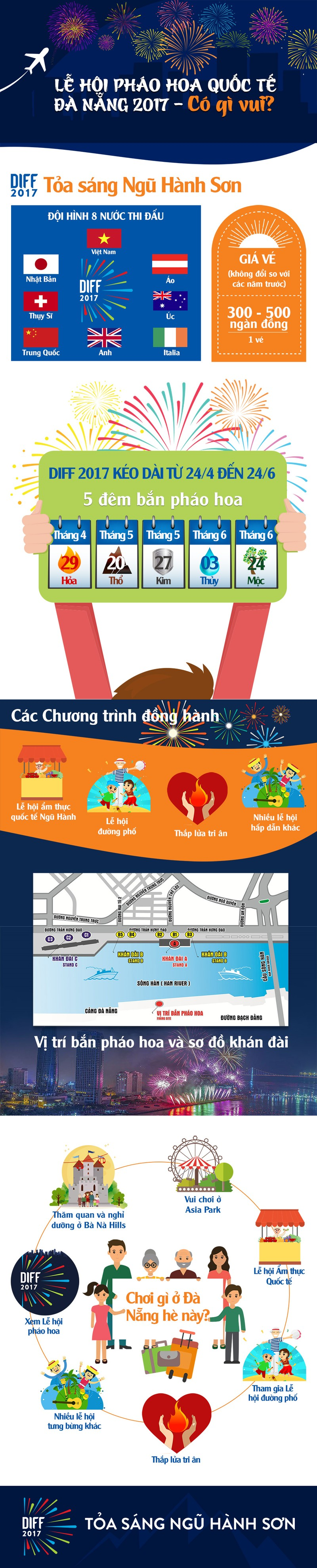 Le hoi phao hoa quoc te Da Nang 2017: Choi the nao cho da?