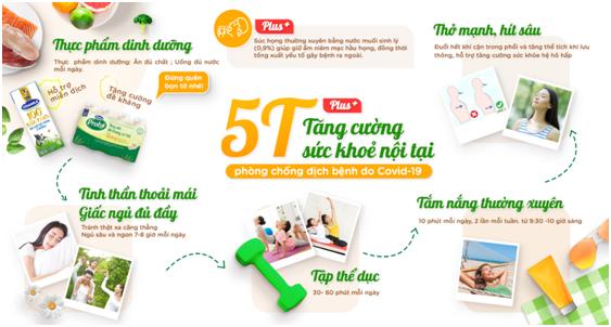 """Ban da biet """"bi kip"""" 5T+ giup tang cuong suc khoe cho ca nha?"""