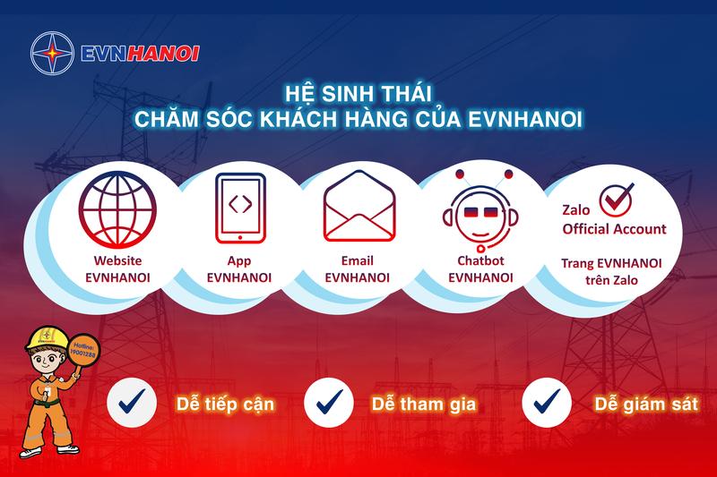 Tien loi nhu dich vu dien Online-Hinh-5