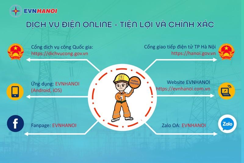 Tien loi nhu dich vu dien Online