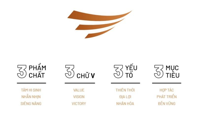 Van Phu - Invest thay doi nhan dien thuong hieu va ky vong but pha trong nam 2021-Hinh-4