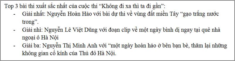 "Sac mau song xanh cua thi sinh cuoc thi ""Khong di xa thi ta di gan""-Hinh-12"