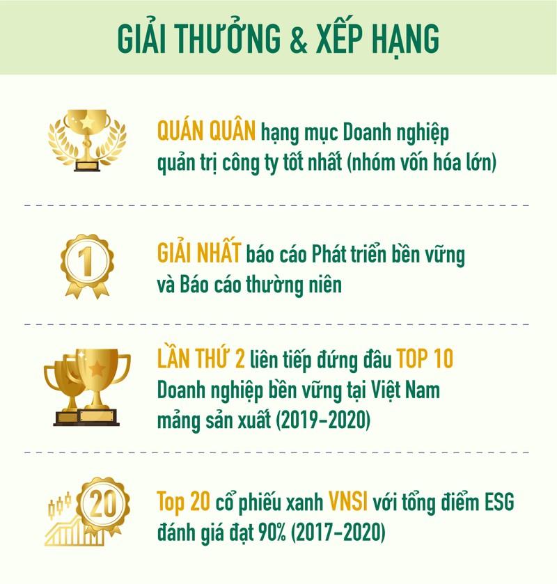 """Phat trien ben vung se la """"vaccine"""" cua doanh nghiep giua bao C-19-Hinh-8"""