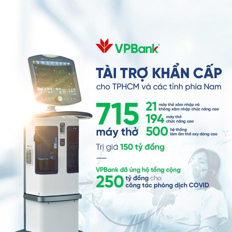 VPBank ho tro gap 715 may ho tro ho hap hien dai cho cac tinh, thanh phia Nam