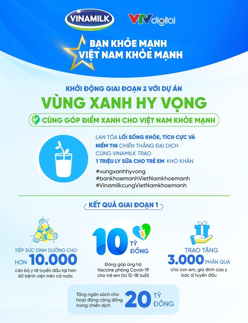 Vinamilk & VTV DIGITAL tiep noi chien dich Ban khoe manh, Viet Nam khoe manh