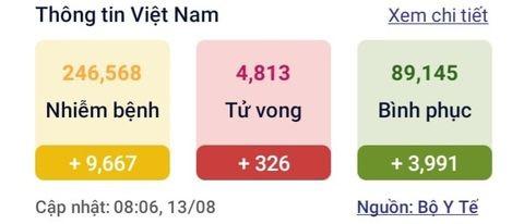Viet Nam nhan them 1,1 trieu lieu vaccine AstraZeneca