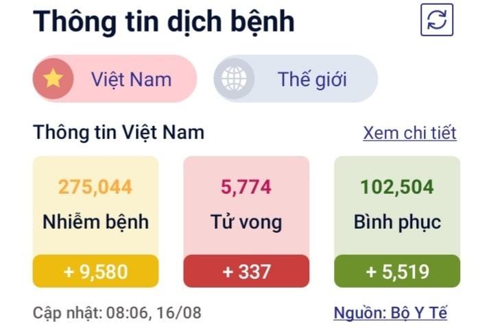 Ha Noi trua 16/8: 25 ca nhiem COVID-19, co 16 ca cong dong-Hinh-2