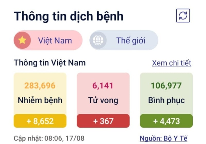 TP.HCM da tiem gan 400.000 lieu vac xin Vero Cell cua Sinopharm-Hinh-2