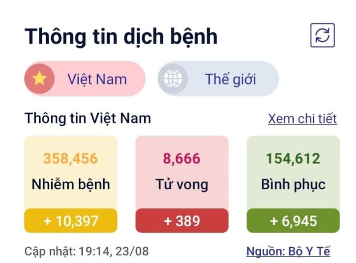 Bo Y te: Kiem soat quang cao san pham co tac dung ho tro dieu tri COVID-19-Hinh-2