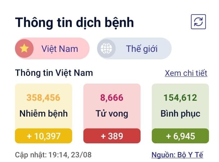 Viet Nam chuan bi ke hoach nhan gan 30 trieu lieu Pfizer