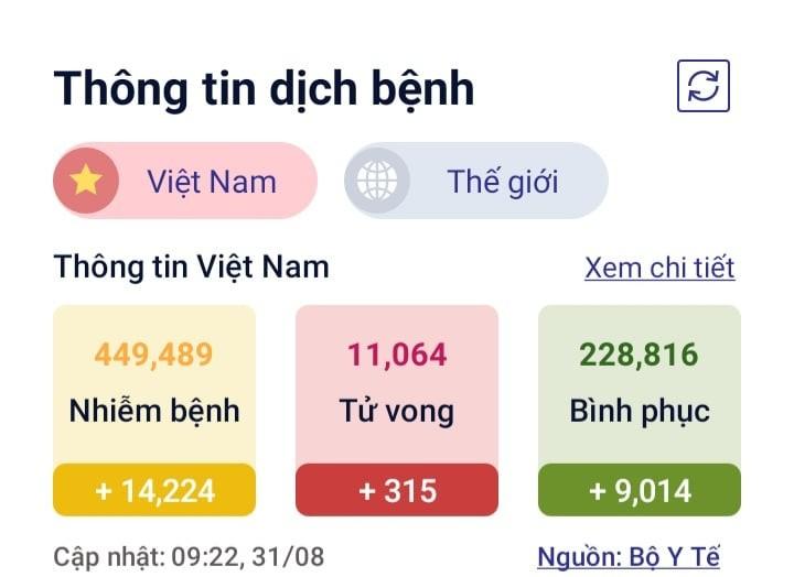 Ha Noi lap 5 co so dieu tri F0, quy mo 7.000 giuong-Hinh-2