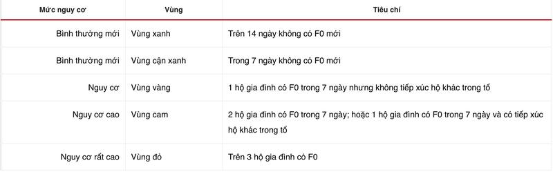 8 dieu nguoi dan TP.HCM can biet ve dot siet gian cach tu 23/8-Hinh-3