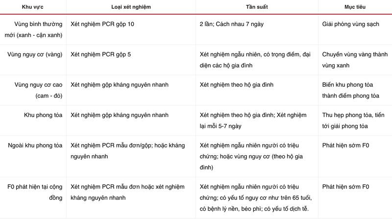 8 dieu nguoi dan TP.HCM can biet ve dot siet gian cach tu 23/8-Hinh-6