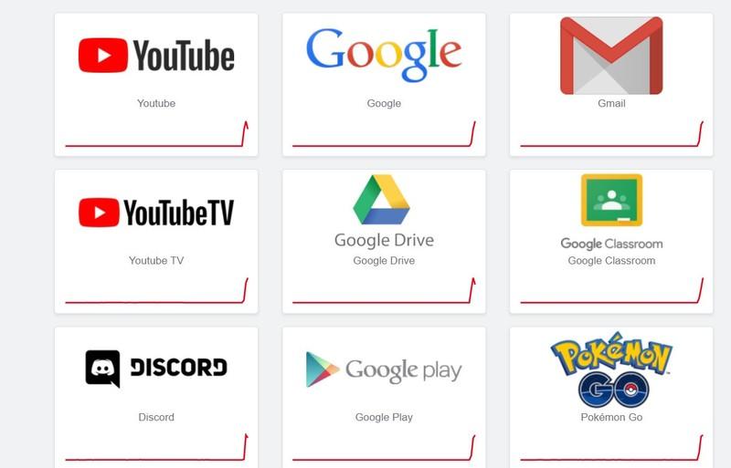 YouTube va hang loat ung dung Google loi tren toan cau-Hinh-2