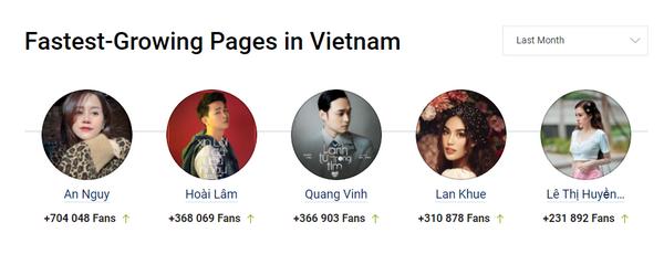 Fanpage An Nguy, Quang Vinh bat ngo tang follow chong mat