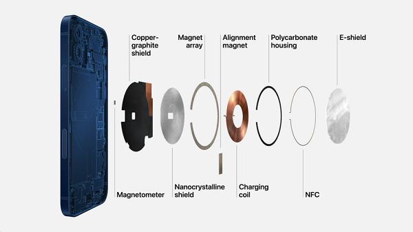 Apple huong dan nguoi mac benh tim dung iPhone 12 an toan-Hinh-6