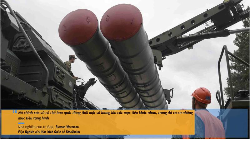 Rong lua S-400 cua Nga - con ac mong voi My va NATO
