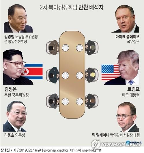 Tong thong Trump khen Chu tich Kim la nha lanh dao tuyet voi-Hinh-29