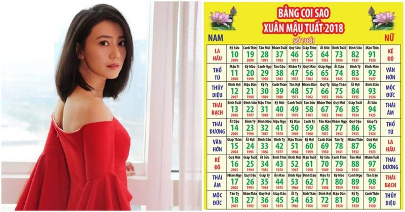 Phu nu sinh ngay nay hon nhan co gang may cung bat hanh
